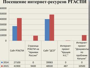 %d0%9e%d1%82%d1%87%d0%b5%d1%82__%d0%b7%d0%b0_2015(12)