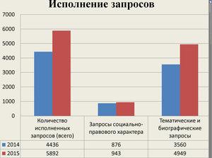 %d0%9e%d1%82%d1%87%d0%b5%d1%82__%d0%b7%d0%b0_2015(9)